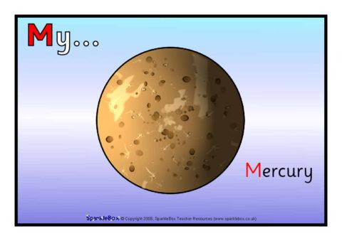 Solar System Mnemonic Posters