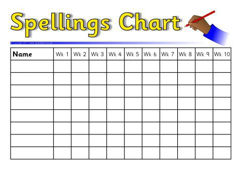 Termly Class Spelling Record Wall Charts SB5697 SparkleBox