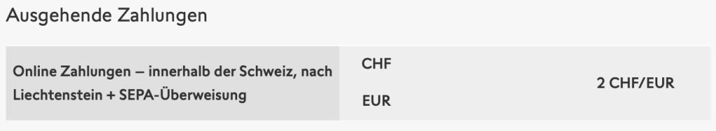 Swissquote GebГјhren