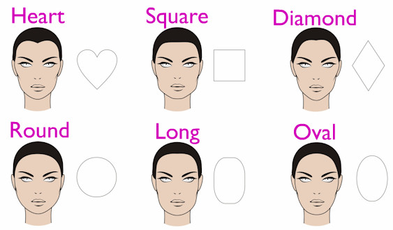 How Do I Know If The Haircut Is Right For My Face Shape When It Comes To Our Hair Whether We Realize Or Not Of May Dictate
