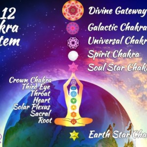 Activation of the 12 chakra system package