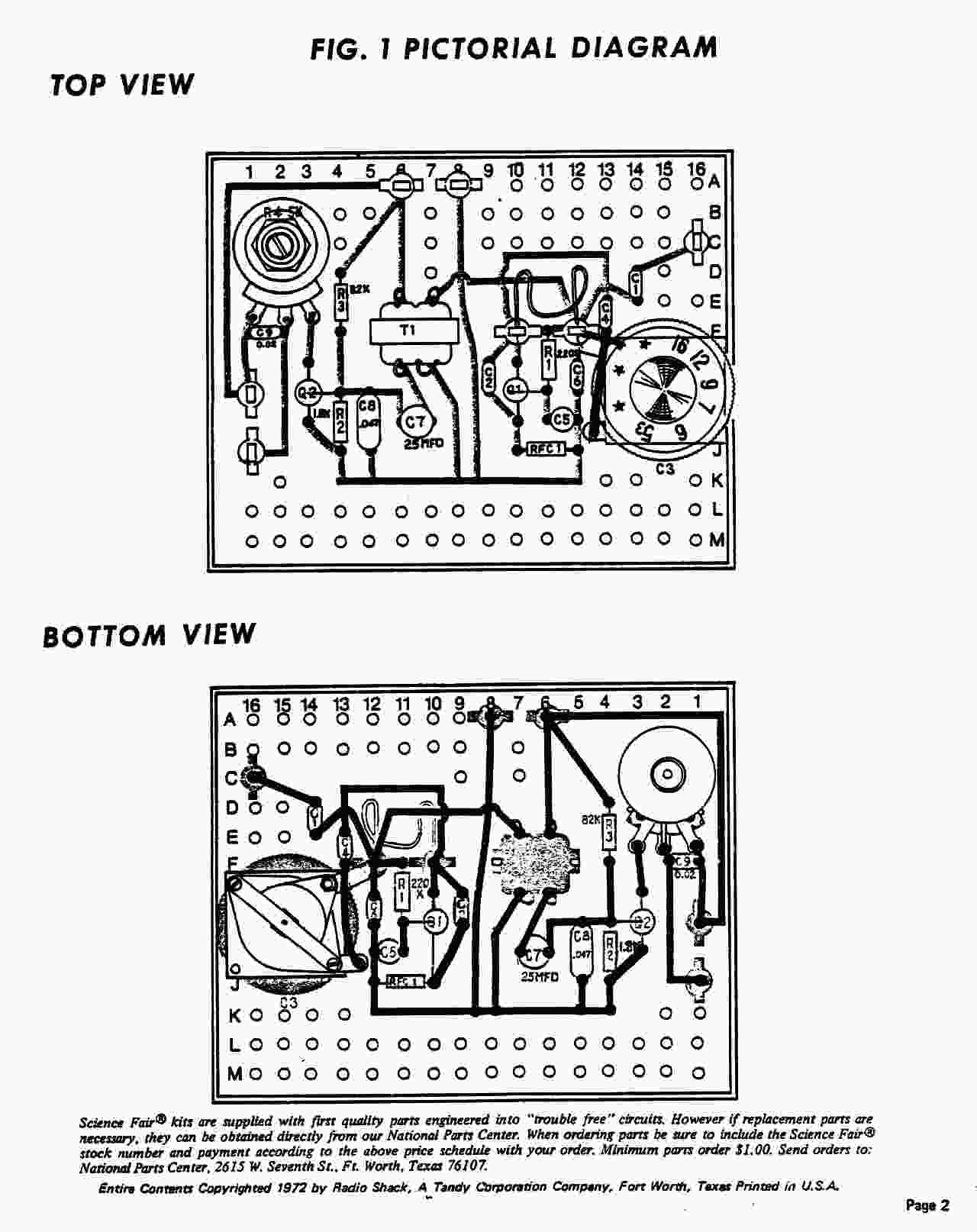 P Box Kits Page