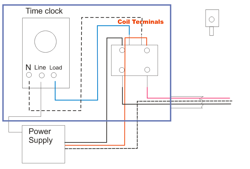 time clock with photo eye wiring diagram schematic diagrams electrical switch wiring diagram westek a photoelectric switch wiring wire center \\u2022 on delay timer wiring diagram time clock with photo eye wiring diagram