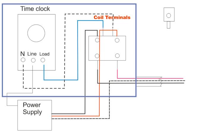 simple contactor wiring diagrams jeep cj3a wiring diagram