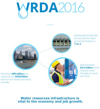 Image result for wrda 2016 senate