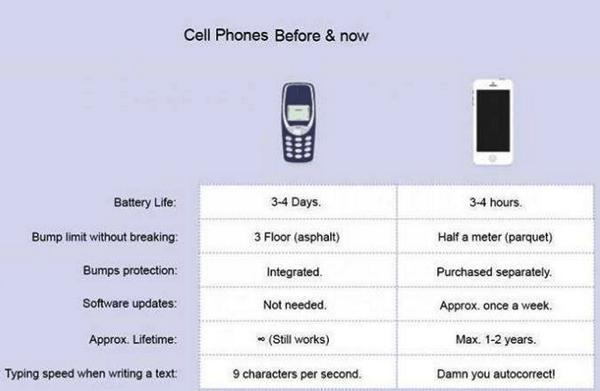 Nokia3210vsiPhone