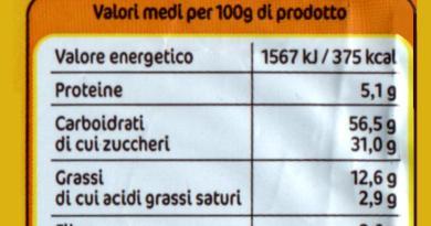 Etichettatura nutrizionale obbligatoria 2016