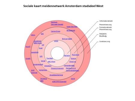 sociale kaart kwetsbare meiden amsterdam west