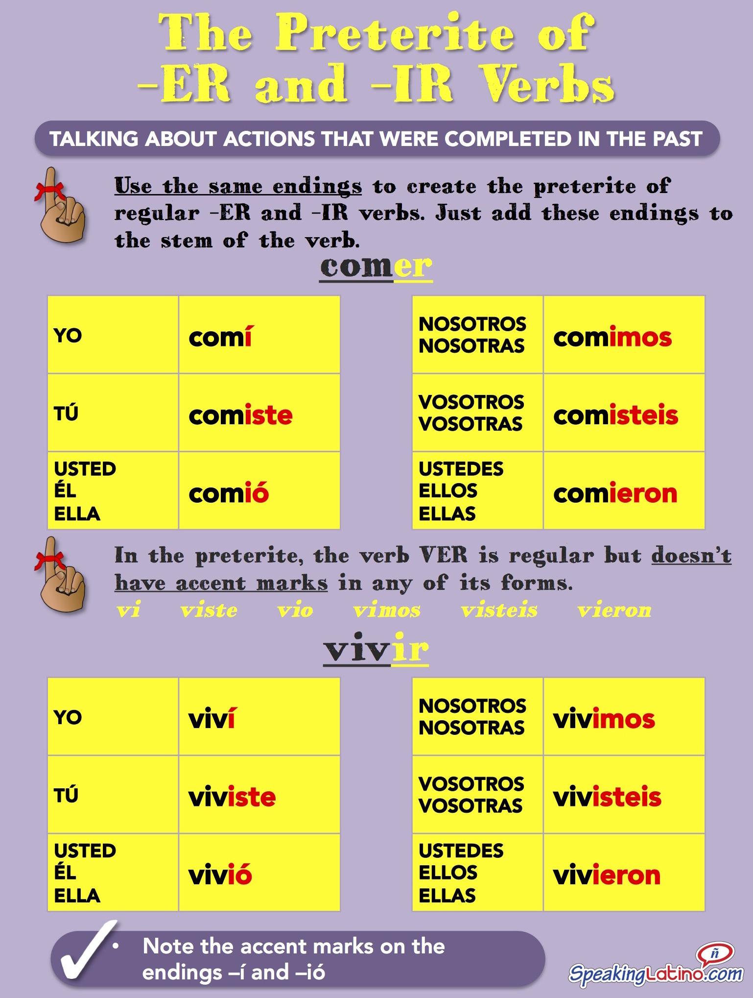 Present Tense Of Regular Ar Verbs Worksheet