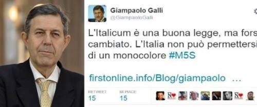 29/01/2013 Roma, un caffè con... Giampaolo Galli