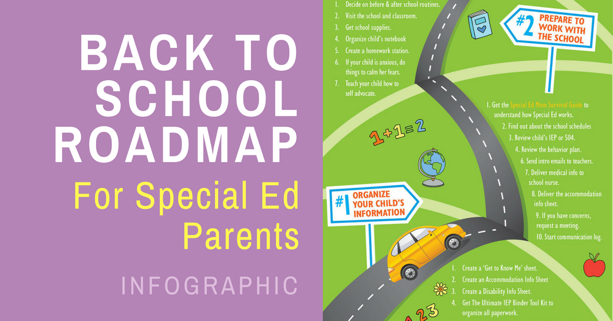 Disability Advocates Concerned By Plan >> Back To School Roadmap For Special Ed Parents Bonnie Landau
