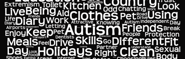 Teaching social context to children with autism and why it's vital for safeguarding