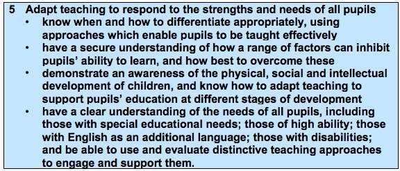 Adapt teaching to respond to the strengths and needs of all pupils know when and how to differentiate appropriately, using approaches which enable pupils to be taught effectively have a secure understanding of how a range of factors can inhibit pupils' ability to learn, and how best to overcome these demonstrate an awareness of the physical, social and intellectual development of children, and know how to adapt teaching to support pupils' education at different stages of development have a clear understanding of the needs of all pupils, including those with special educational needs; those of high ability; those with English as an additional language; those with disabilities; and be able to use and evaluate distinctive teaching approaches to engage and support them.