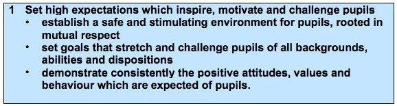 Set high expectations which inspire, motivate and challenge pupils • establish a safe and stimulating environment for pupils, rooted in mutual respect • set goals that stretch and challenge pupils of all backgrounds, abilities and dispositions • demonstrate consistently the positive attitudes, values and behaviour which are expected of pupils.