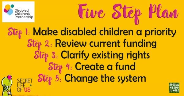 five step plan