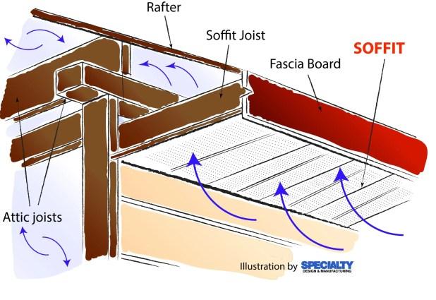 Ceiling Eaves Design Www Gradschoolfairs Com