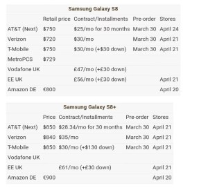 Samsung Galaxy S8 and S8 Plus Price and Preorder Details