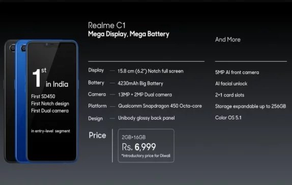 Oppo Realme C1 Specification, Price, and Release Date in India