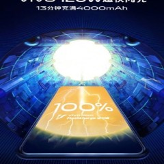 Vivo 120W Super FlashCharge will Top up 4000mAh Battery in Just 13 Minutes