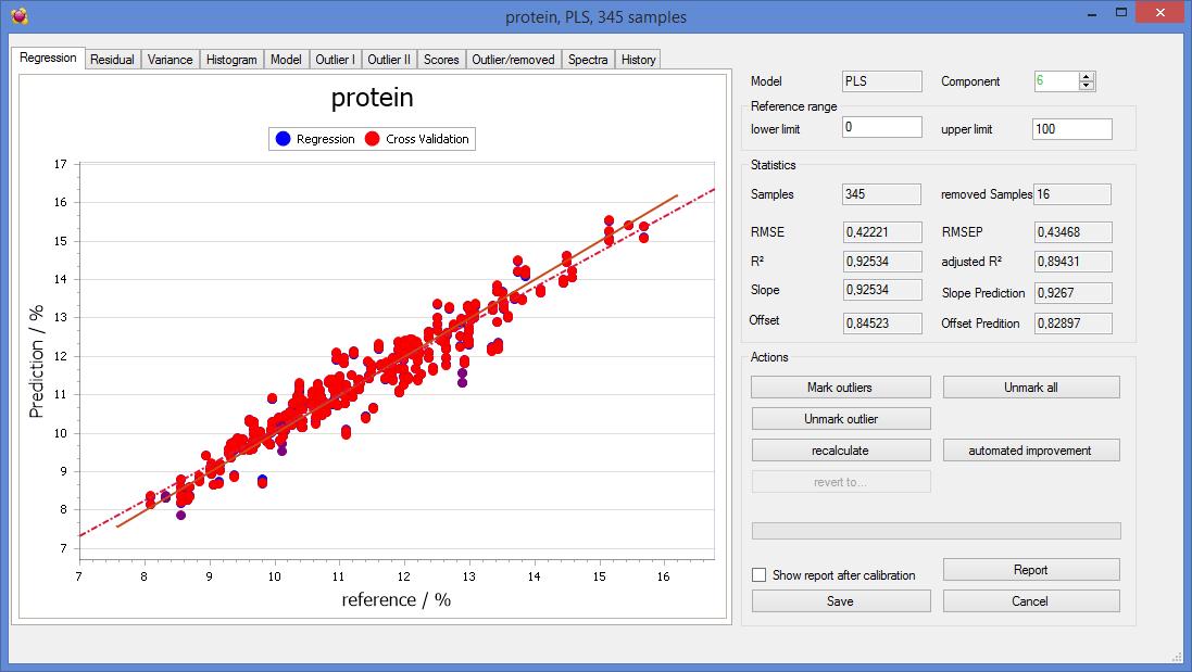 ZEUTEC SpectraAlyzer NIR Spectrophotometer Application WORX