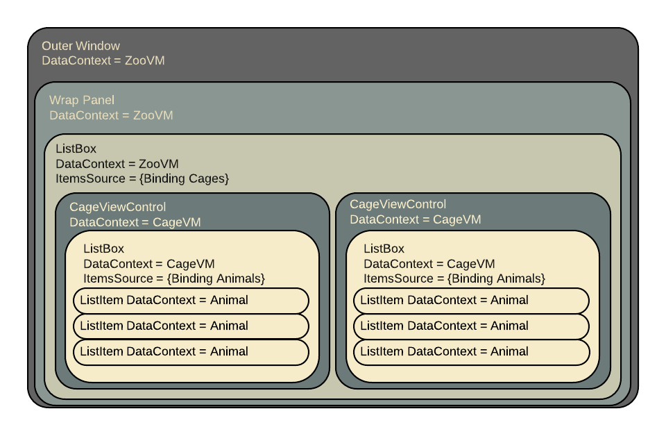 WPF | SPECTRE Coder