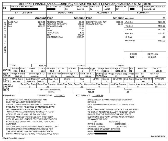 Military Income And LIHTC Spectrum Enterprises