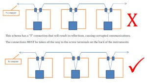 Wiring Tips