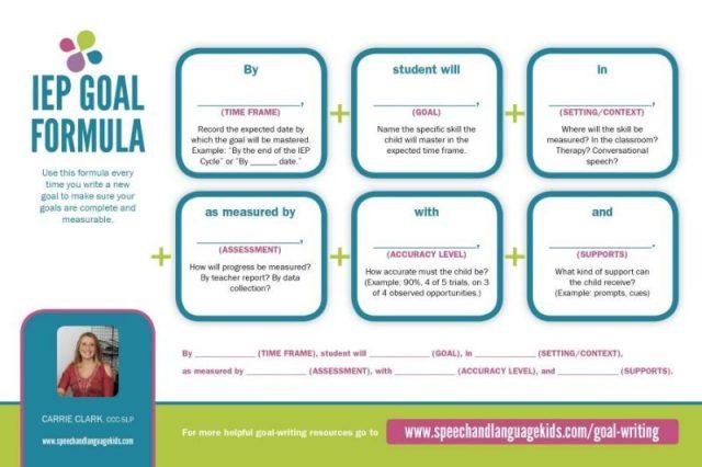 Goal Writing Resource Page - Speech And Language Kids