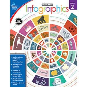 Infographics - Grade 2-0