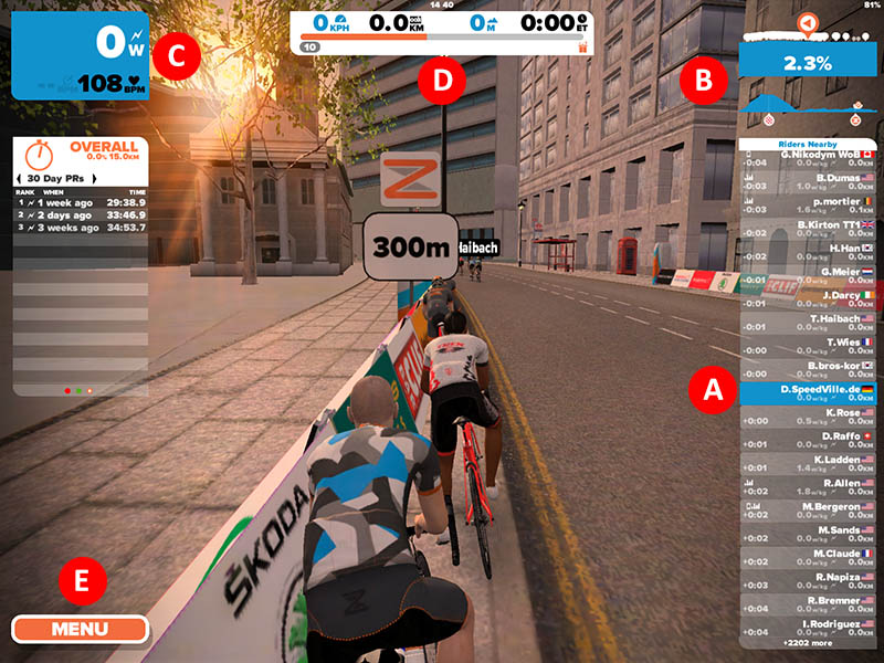 Zwift-Cockpit