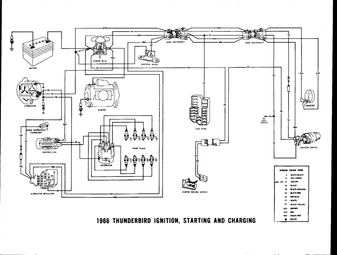 wiring diagram for 1985 fleetwood southwind fleetwood southwind -  designonline.doctree.in  doctree