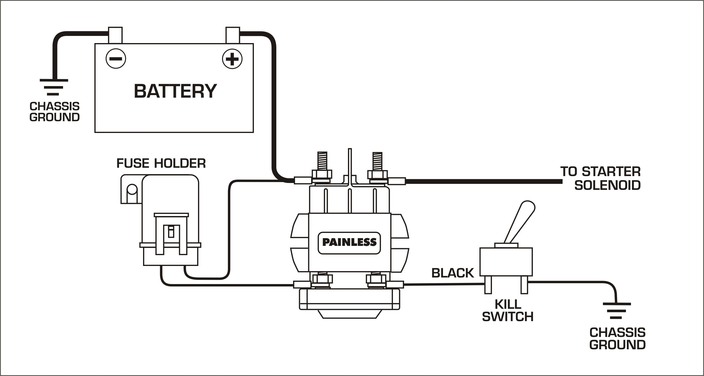 Wiring Manual 12 Volt Eton Solenoid Wiring Diagram