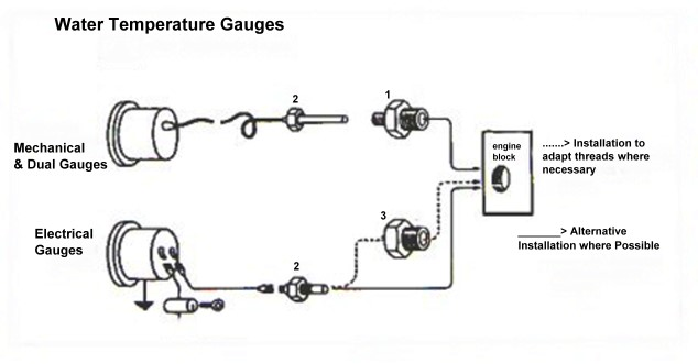water_temperature_gauges suntune tachometer wiring diagram jdm tach diagram, ford jdm tachometer wiring diagram at soozxer.org