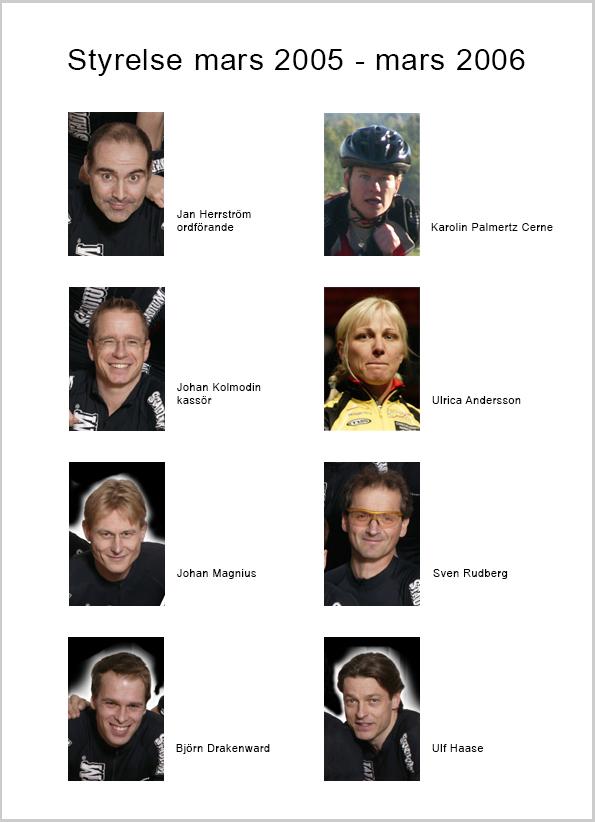 Sthlm Speeds styrelse 2005-03