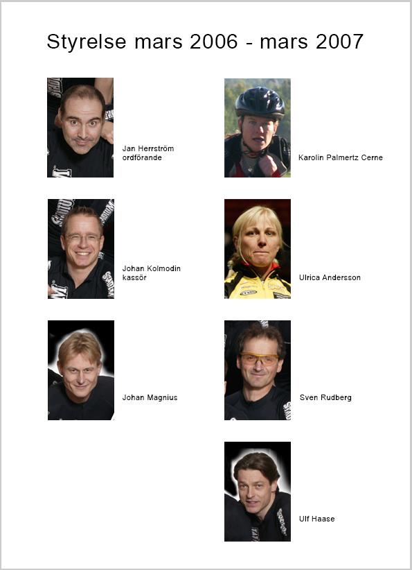 Sthlm Speeds styrelse 2006-03