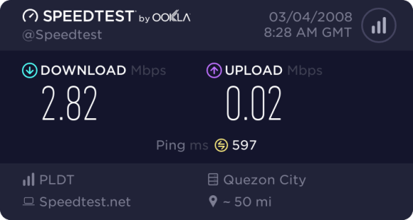 my bandwidth speedtest