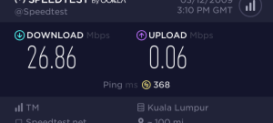 Fifth Speed Test