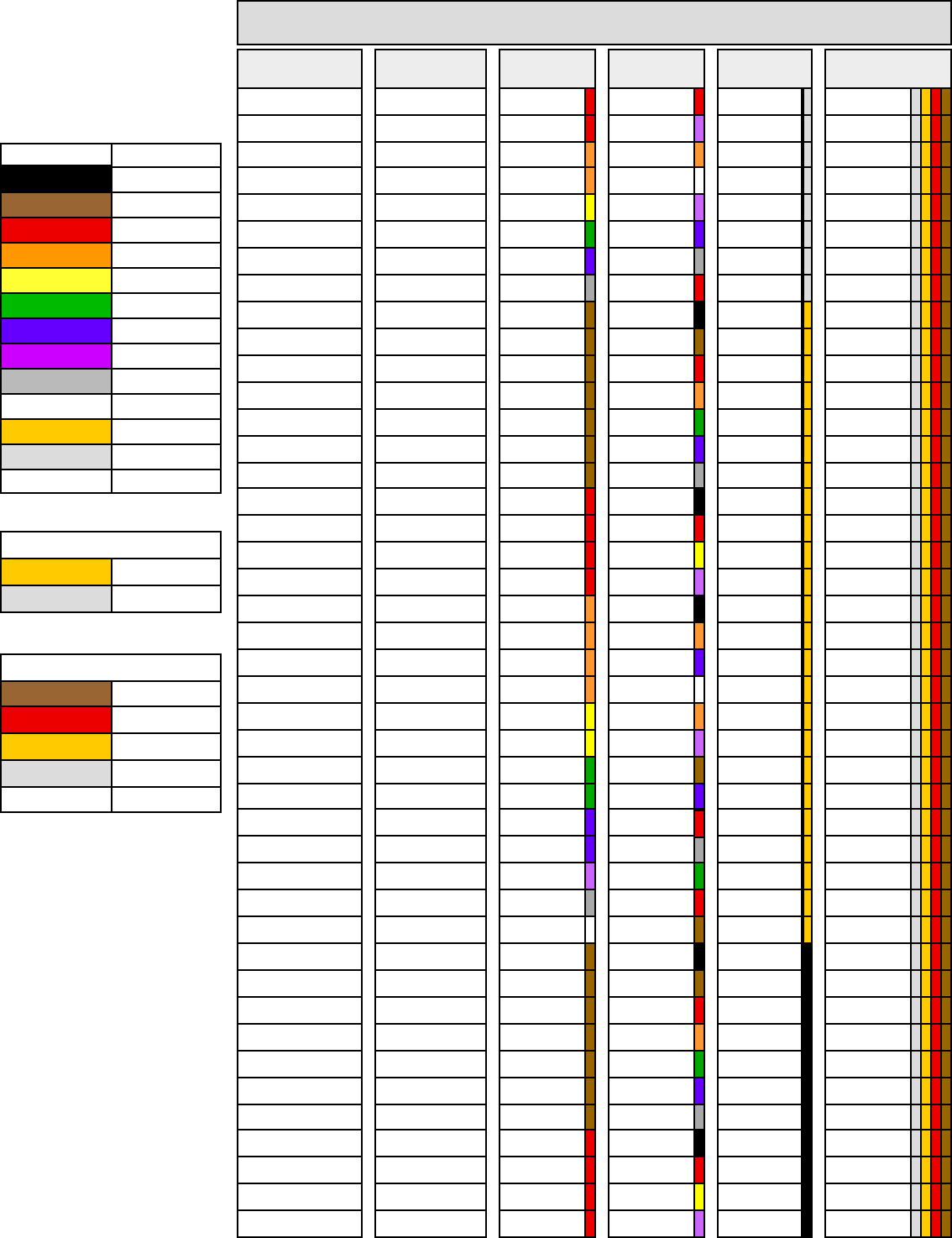 Free Resistor Color Code Chart