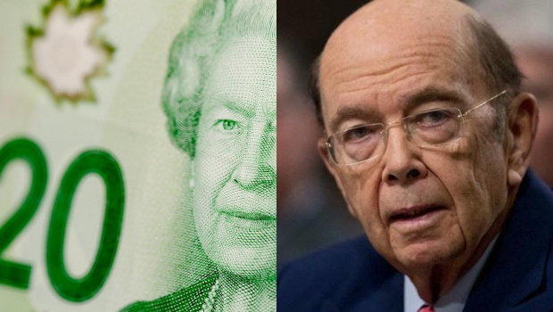 Canadian Dollar - Wilbur Ross