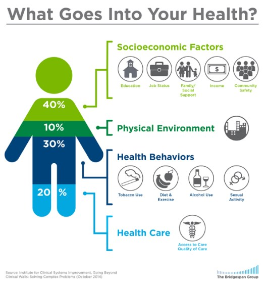 Healthcare components image