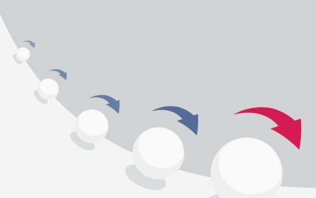Snowball effect image Shutterstock