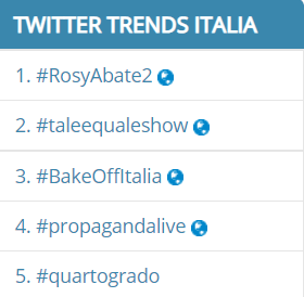 auditel 11 ottobre 2019 ascolti tv twitter trends italia
