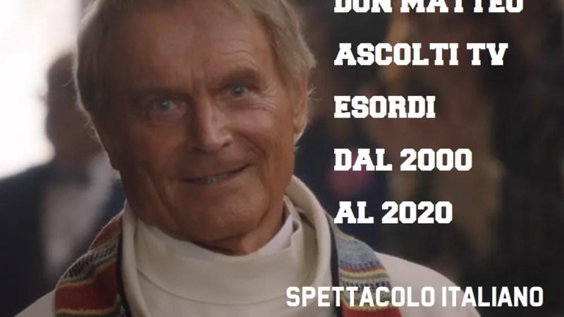 Don Matteo 12 ascolti record con 7 milioni di telespettatori, esordi dal 2000 a oggi