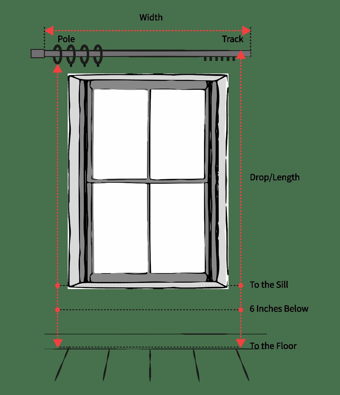 Flat Panel Top