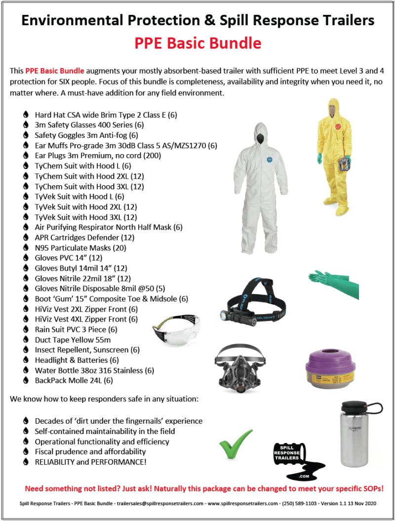 PPE Basic Bundle