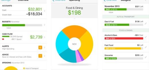 online budgeting
