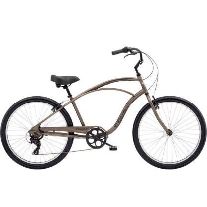 Online Bike Rental Reservationi