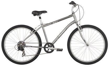 Bike Rental Reservation RVslv