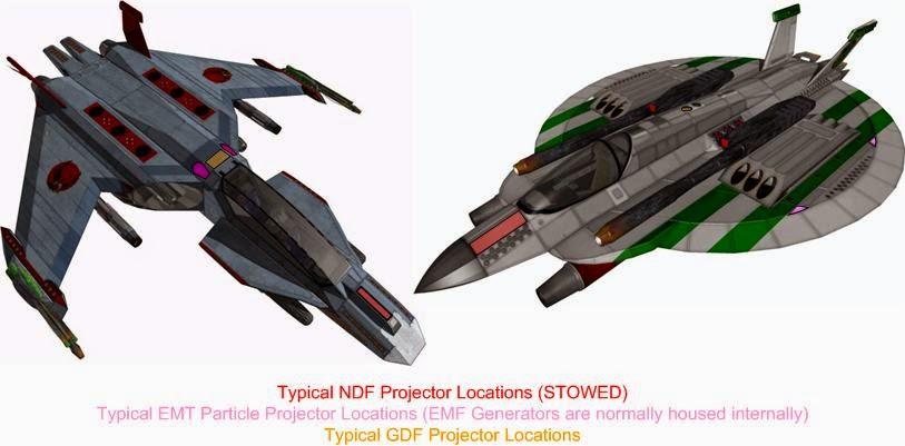 shield locations