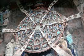 Wheel of Reincarnation